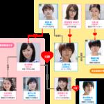 グッドモーニングコール2(続編)2話感想・ネタバレ・あらすじ 上原君が嫉妬!
