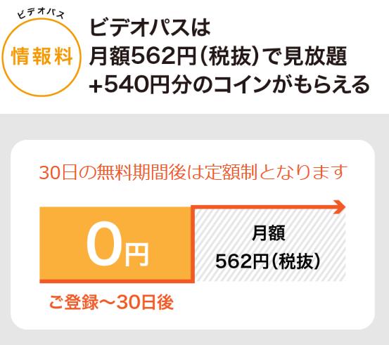 30日間無料3