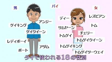 あいのり アジアンジャーニー 15話 10