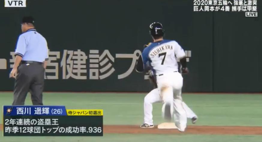 野球侍ジャパンシリーズ2019