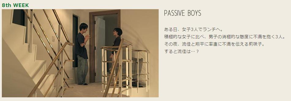 テラスハウス2019東京8話arasuji