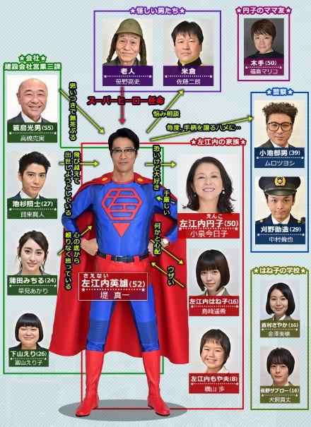 スーパーサラリーマン左江内氏相関図